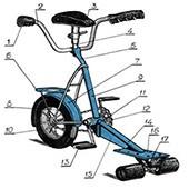велоскейт