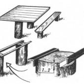 стол со съемной столешницей
