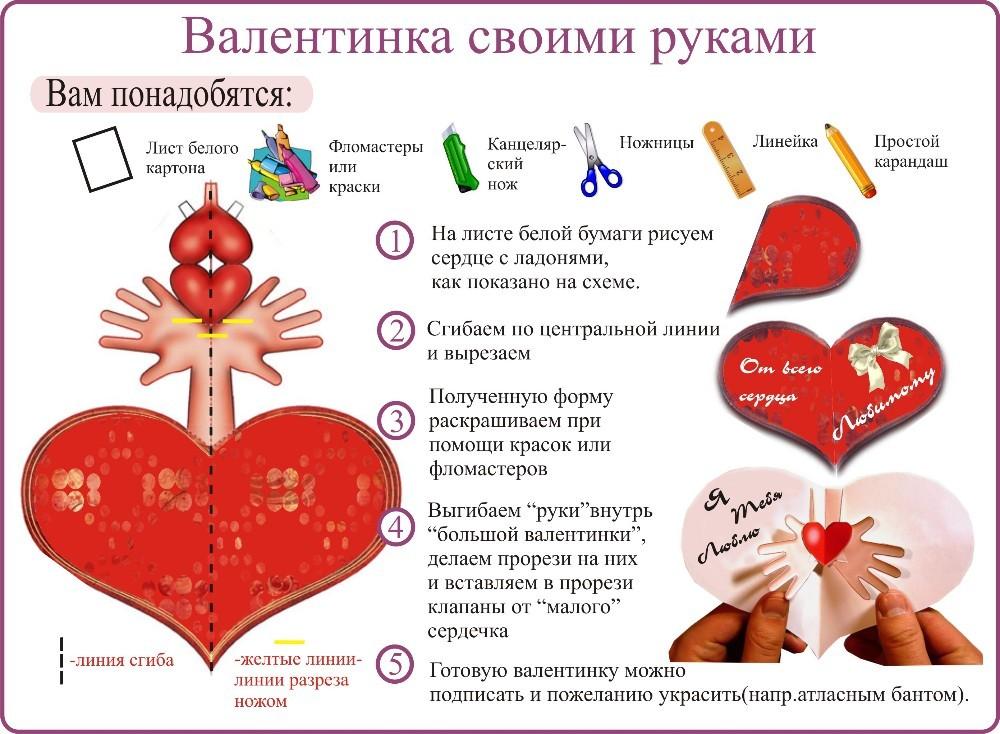 Как сделать своим руками в домашних условиях валентинки