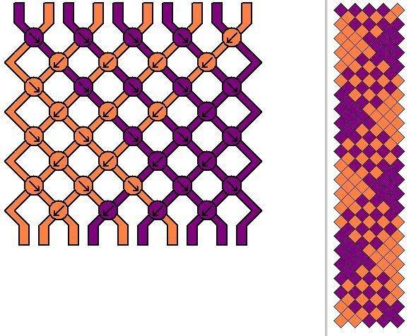 Как создать схему для фенечки прямое плетение