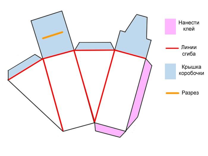 Схема тортика из бумаги